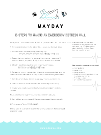 Mayday Procedures - Poster