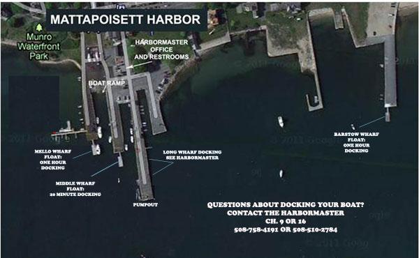 4- mattapoisett-docking aerial.jpg